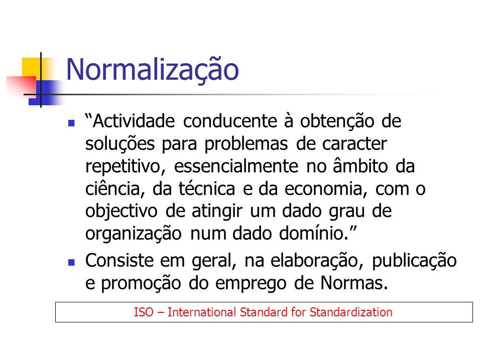 Normalização Actividade conducente à obtenção de soluções para problemas de caracter repetitivo, essencialmente no âmbito da ciência, da técnica e da