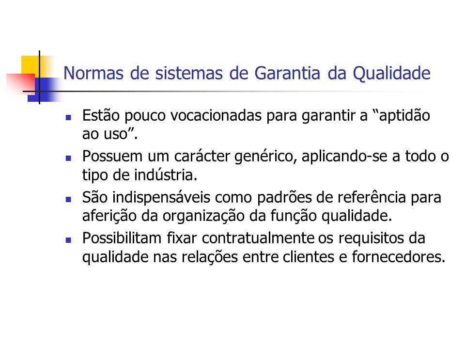 Normas de sistemas de Garantia da Qualidade Estão pouco vocacionadas para garantir a aptidão ao uso. Possuem um carácter genérico, aplicando-se a todo