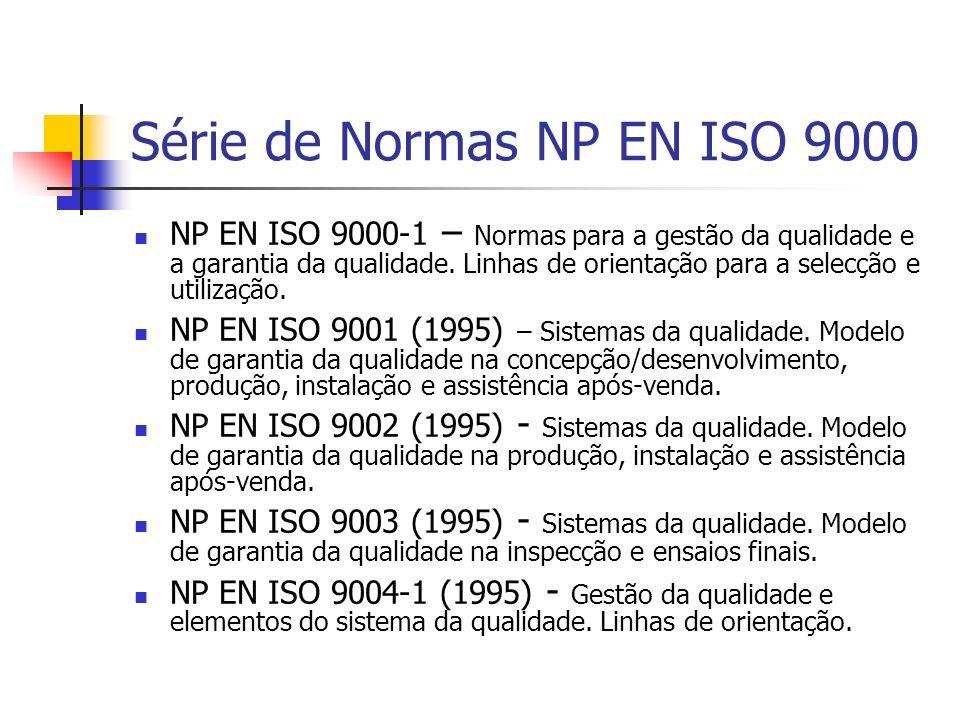 Série de Normas NP EN ISO 9000 NP EN ISO 9000-1 – Normas para a gestão da qualidade e a garantia da qualidade. Linhas de orientação para a selecção e