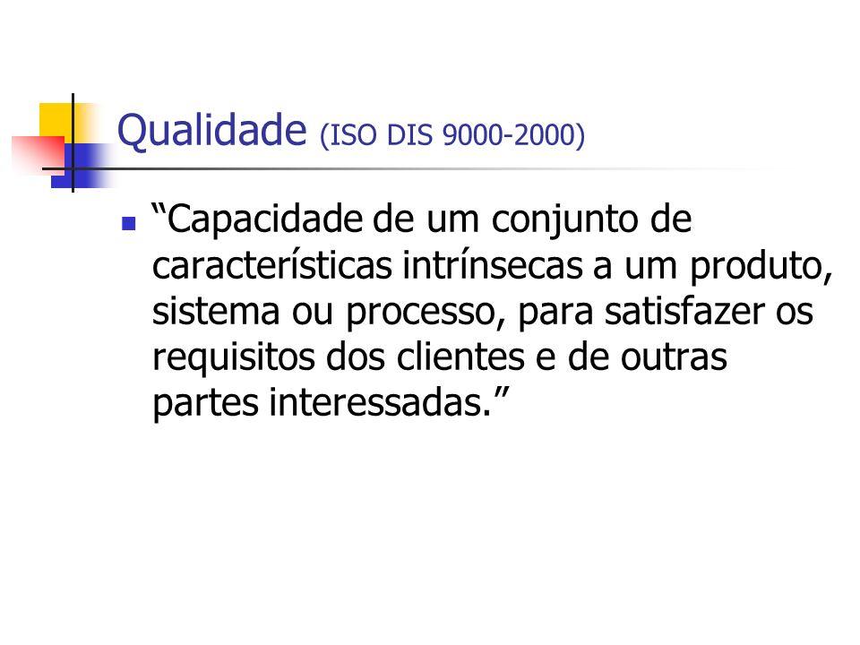Qualidade (ISO DIS 9000-2000) Capacidade de um conjunto de características intrínsecas a um produto, sistema ou processo, para satisfazer os requisito