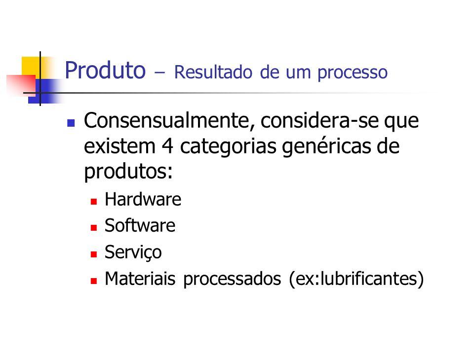 Produto – Resultado de um processo Consensualmente, considera-se que existem 4 categorias genéricas de produtos: Hardware Software Serviço Materiais p