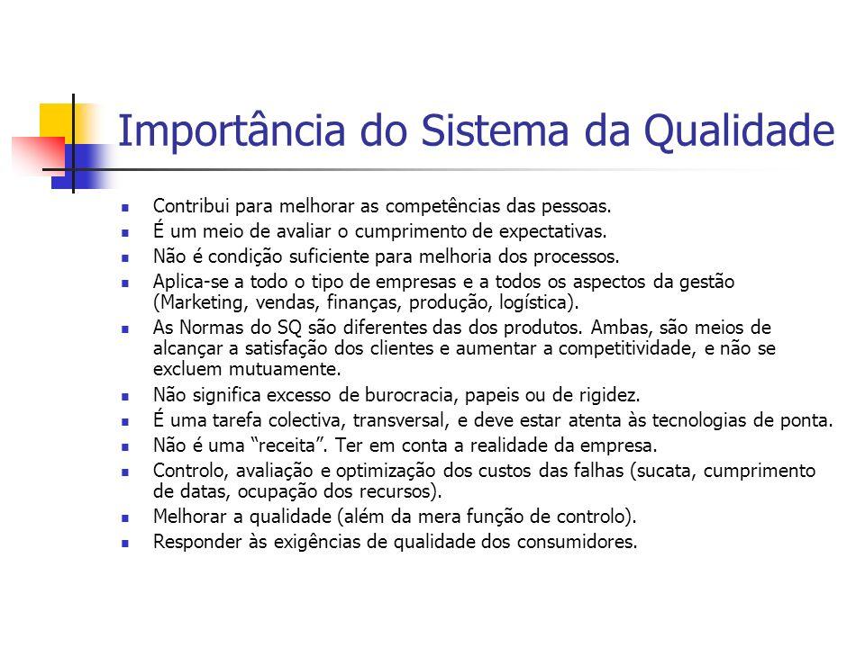 Importância do Sistema da Qualidade Contribui para melhorar as competências das pessoas. É um meio de avaliar o cumprimento de expectativas. Não é con