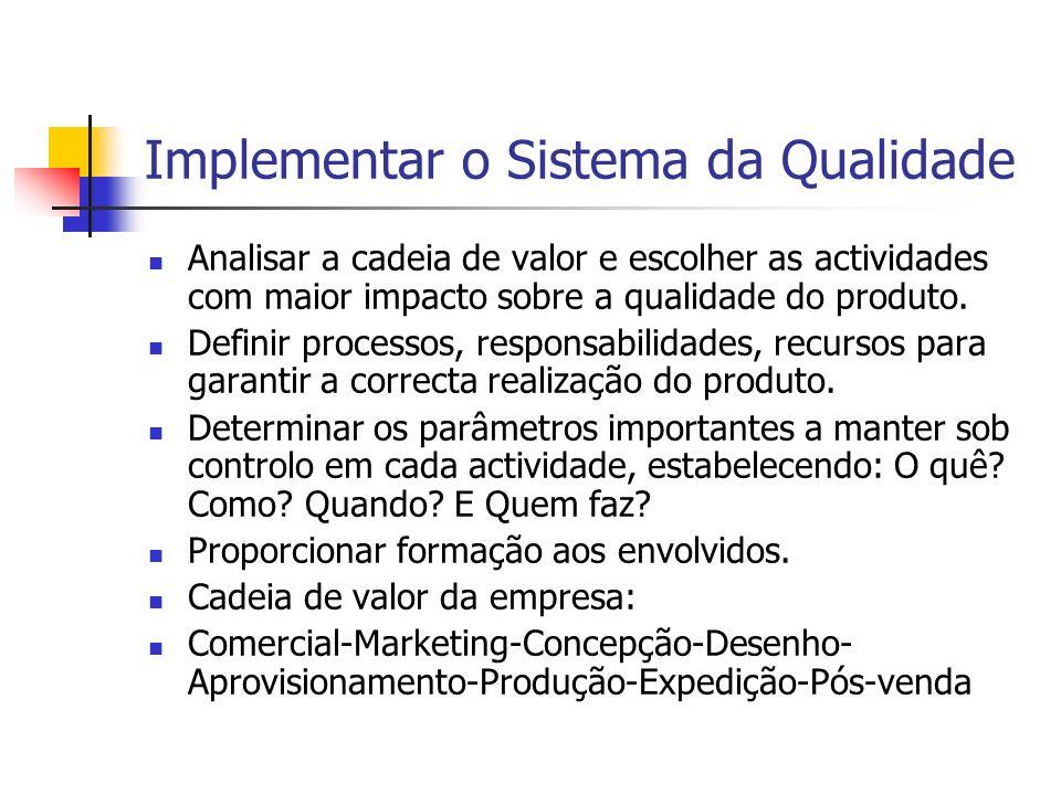 Implementar o Sistema da Qualidade Analisar a cadeia de valor e escolher as actividades com maior impacto sobre a qualidade do produto. Definir proces