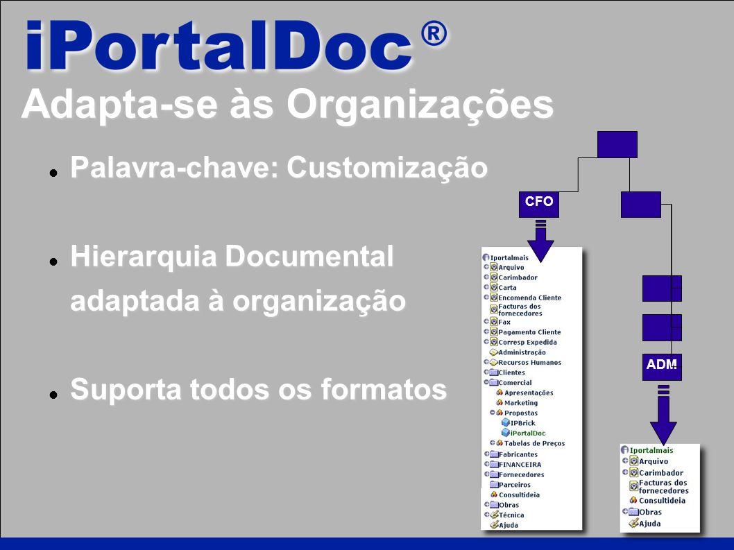 Palavra-chave: Customização Palavra-chave: Customização Hierarquia Documental adaptada à organização Hierarquia Documental adaptada à organização Suporta todos os formatos Suporta todos os formatos Adapta-se às Organizações CFO ADM