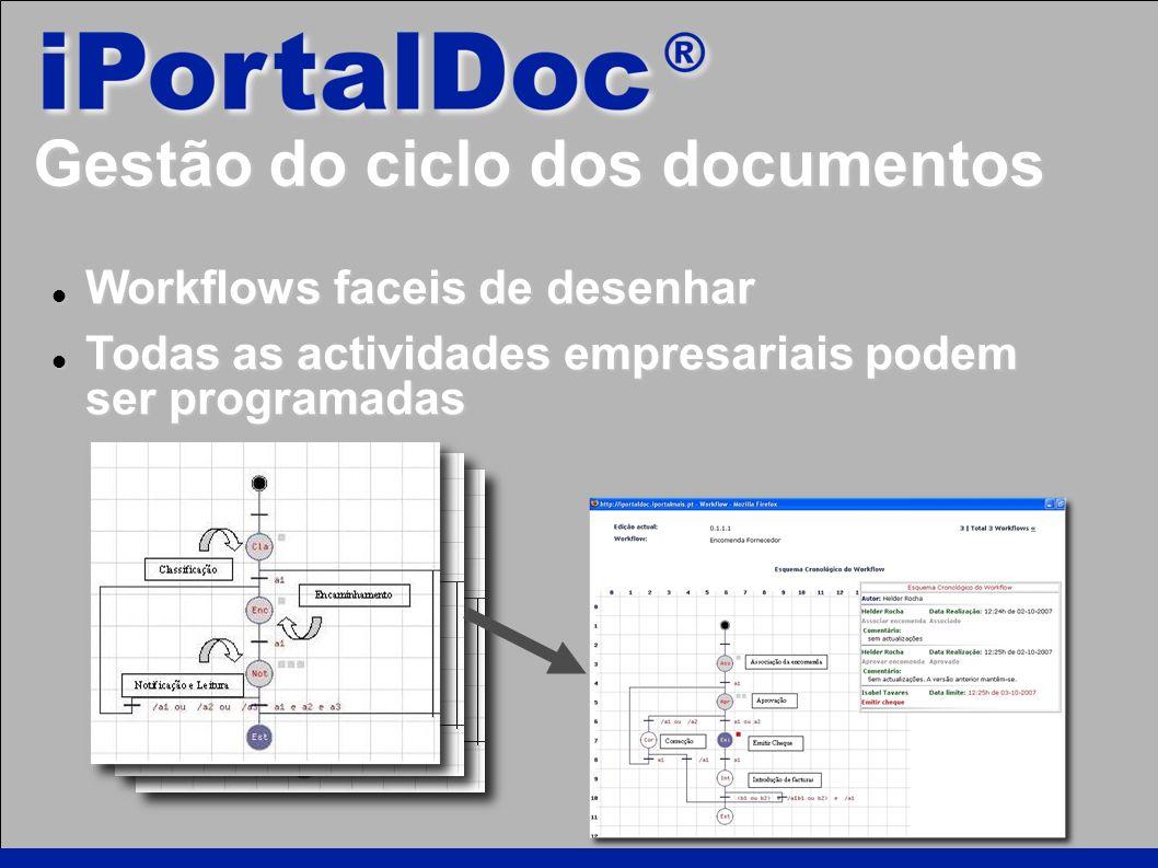 Workflows faceis de desenhar Workflows faceis de desenhar Todas as actividades empresariais podem ser programadas Todas as actividades empresariais podem ser programadas Gestão do ciclo dos documentos
