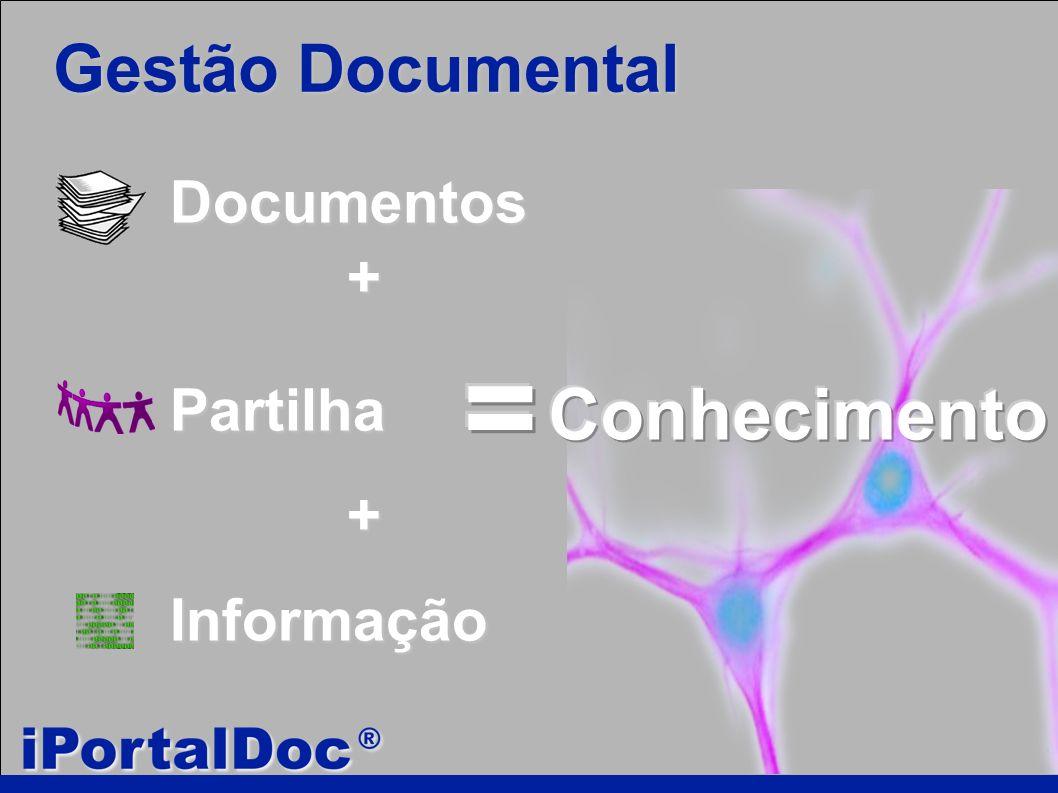 Documentos+Partilha+Informação Gestão Documental