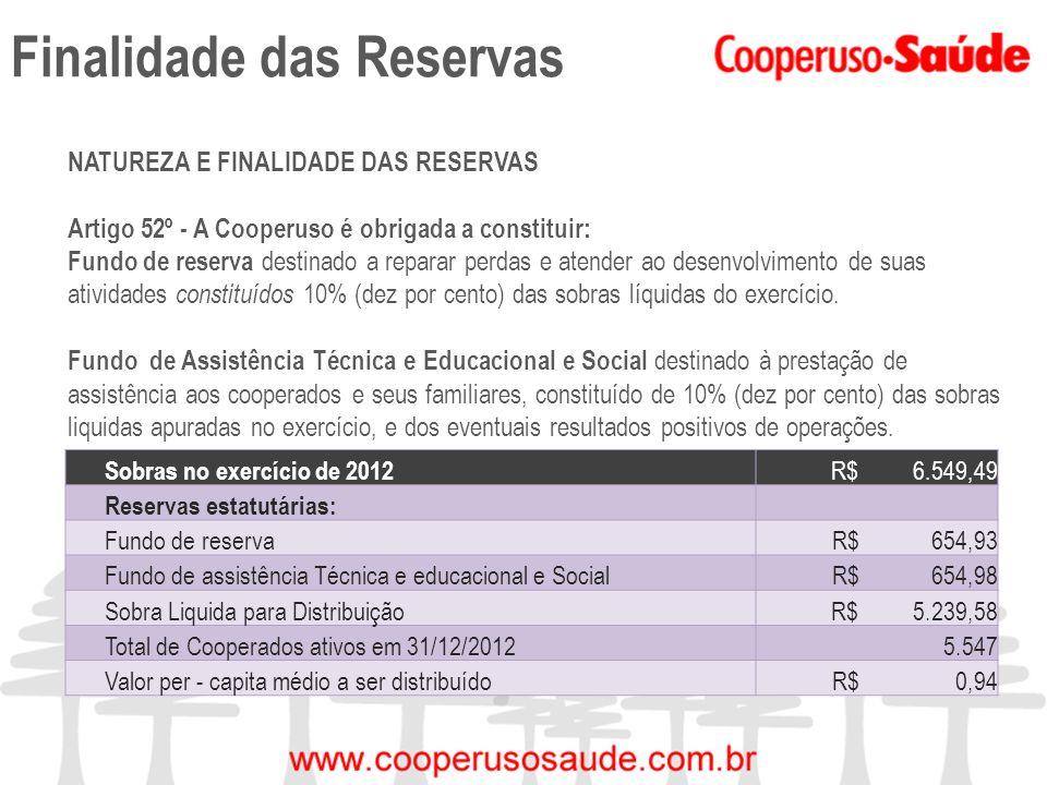 Finalidade das Reservas NATUREZA E FINALIDADE DAS RESERVAS Artigo 52º - A Cooperuso é obrigada a constituir: Fundo de reserva destinado a reparar perd