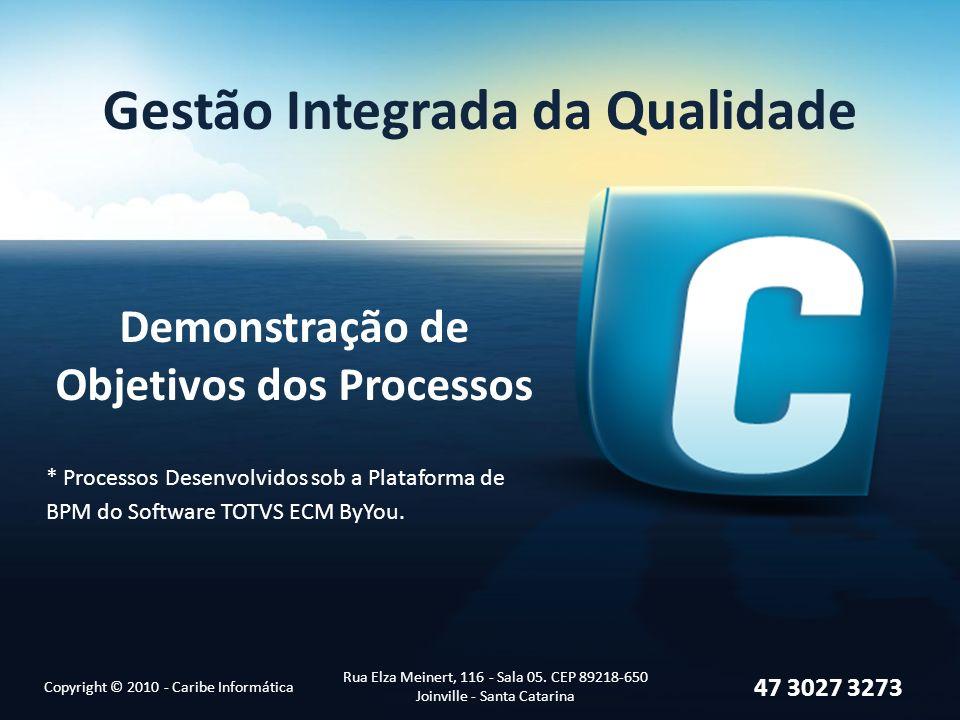Gestão Integrada da Qualidade Demonstração de Objetivos dos Processos Copyright © 2010 - Caribe Informática Rua Elza Meinert, 116 - Sala 05. CEP 89218