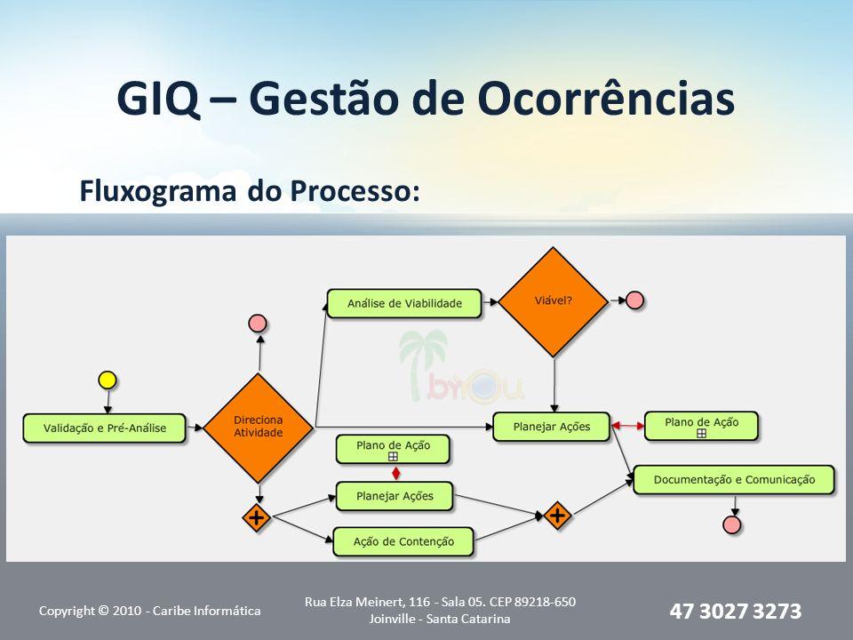 GIQ – Gestão de Ocorrências Fluxograma do Processo: Copyright © 2010 - Caribe Informática Rua Elza Meinert, 116 - Sala 05.