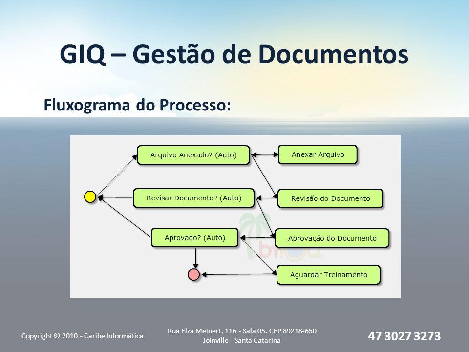 GIQ – Registro de Atendimento SAC Formulário do Processo: Copyright © 2010 - Caribe Informática Rua Elza Meinert, 116 - Sala 05.