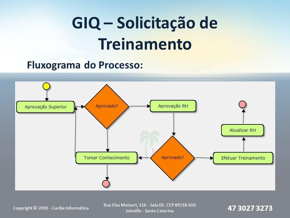 GIQ – Solicitação de Treinamento Fluxograma do Processo: Copyright © 2010 - Caribe Informática Rua Elza Meinert, 116 - Sala 05. CEP 89218-650 Joinvill