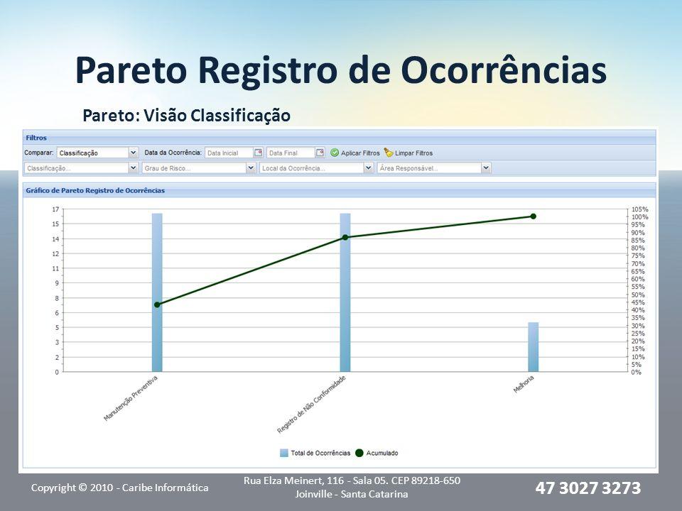 Pareto Registro de Ocorrências Pareto: Visão Classificação Copyright © 2010 - Caribe Informática Rua Elza Meinert, 116 - Sala 05. CEP 89218-650 Joinvi