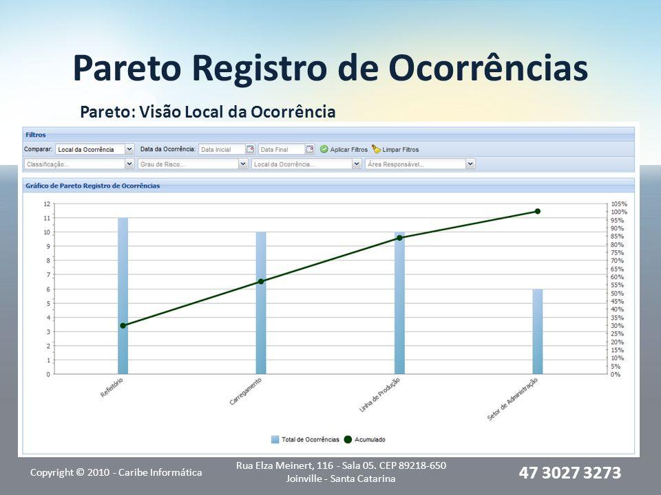 Pareto Registro de Ocorrências Pareto: Visão Local da Ocorrência Copyright © 2010 - Caribe Informática Rua Elza Meinert, 116 - Sala 05.