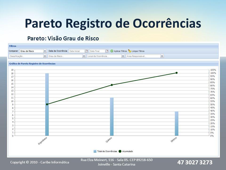 Pareto Registro de Ocorrências Pareto: Visão Grau de Risco Copyright © 2010 - Caribe Informática Rua Elza Meinert, 116 - Sala 05. CEP 89218-650 Joinvi