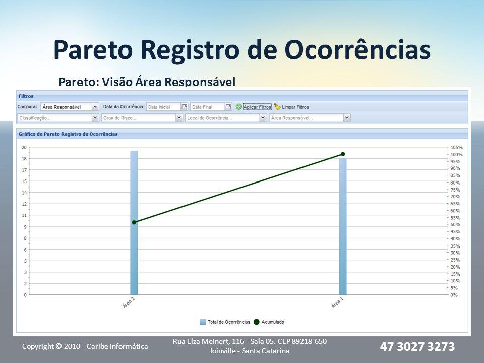 Pareto Registro de Ocorrências Pareto: Visão Área Responsável Copyright © 2010 - Caribe Informática Rua Elza Meinert, 116 - Sala 05. CEP 89218-650 Joi