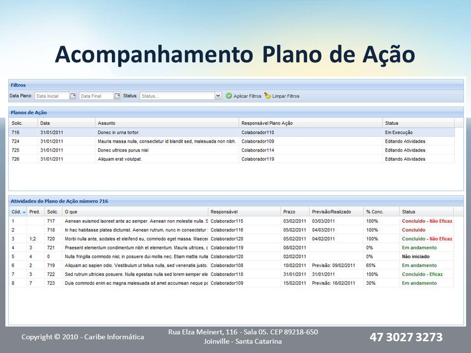 Acompanhamento Plano de Ação Copyright © 2010 - Caribe Informática Rua Elza Meinert, 116 - Sala 05. CEP 89218-650 Joinville - Santa Catarina 47 3027 3