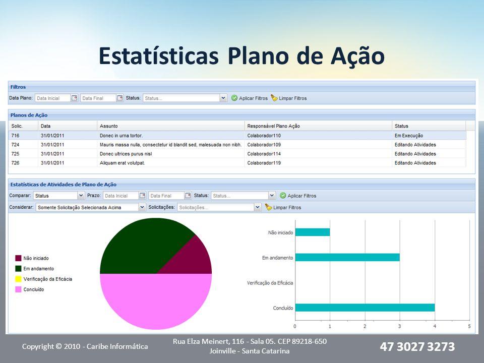 Estatísticas Plano de Ação Copyright © 2010 - Caribe Informática Rua Elza Meinert, 116 - Sala 05. CEP 89218-650 Joinville - Santa Catarina 47 3027 327