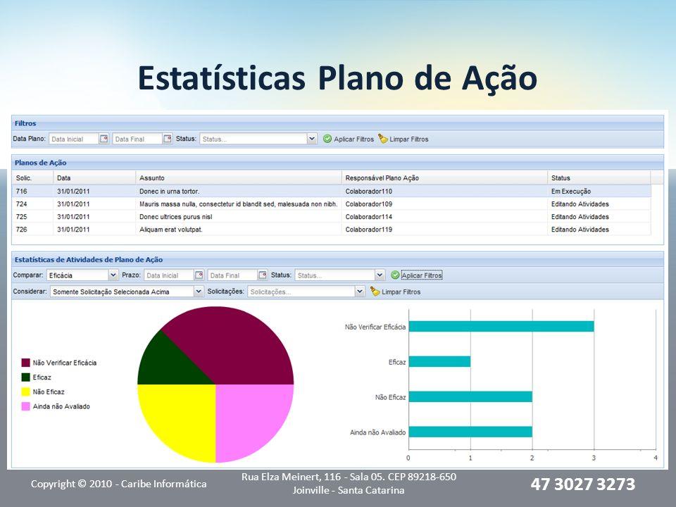 Estatísticas Plano de Ação Copyright © 2010 - Caribe Informática Rua Elza Meinert, 116 - Sala 05.