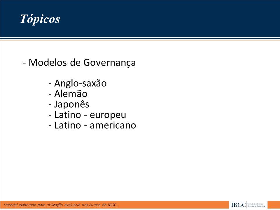 Material elaborado para utilização exclusiva nos cursos do IBGC. - Modelos de Governança - Anglo-saxão - Alemão - Japonês - Latino - europeu - Latino