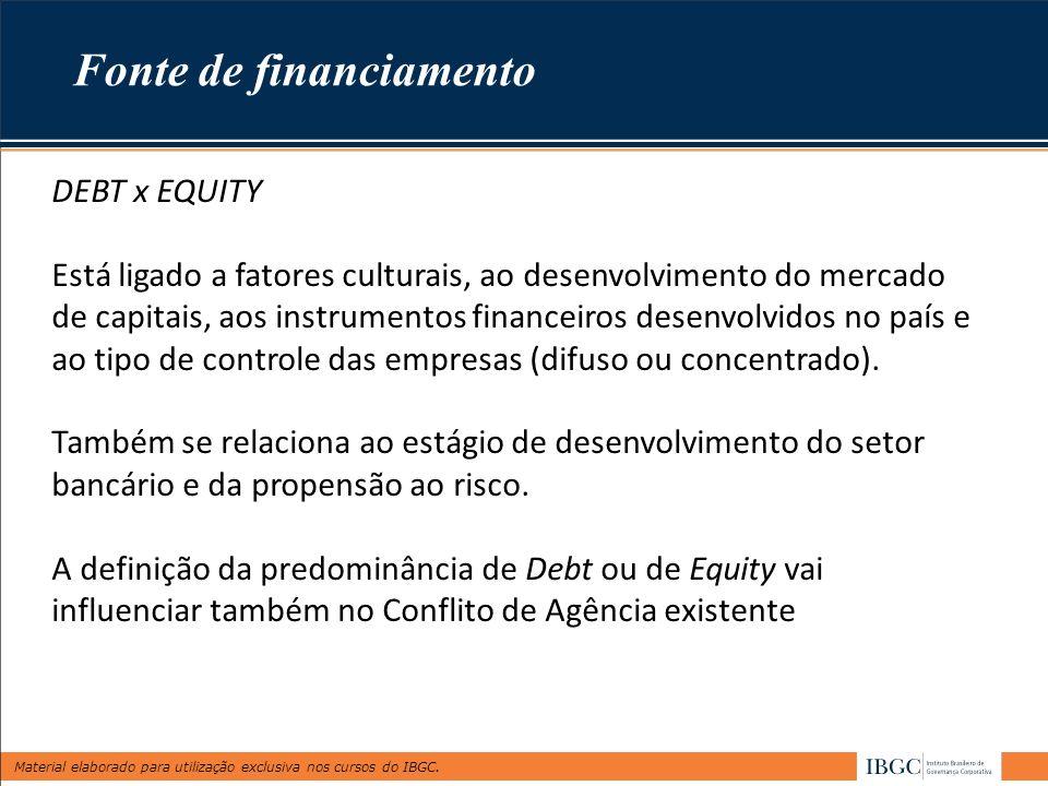 Material elaborado para utilização exclusiva nos cursos do IBGC. DEBT x EQUITY Está ligado a fatores culturais, ao desenvolvimento do mercado de capit
