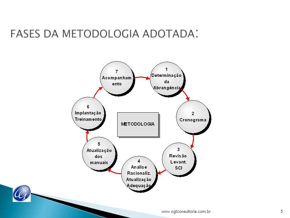 Encontro de trabalho com a Diretoria e pessoas chaves para definição da estrutura organizacional e segregação das atividades e responsabilidades por área.