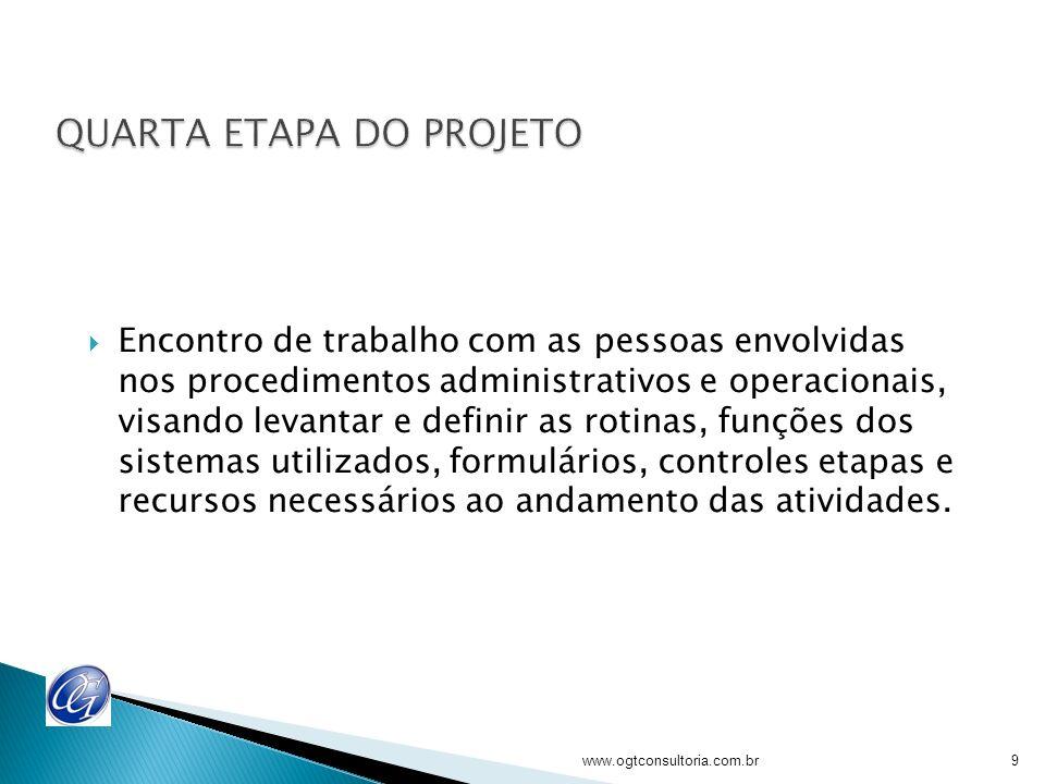 Analisar e racionalizar os procedimentos.