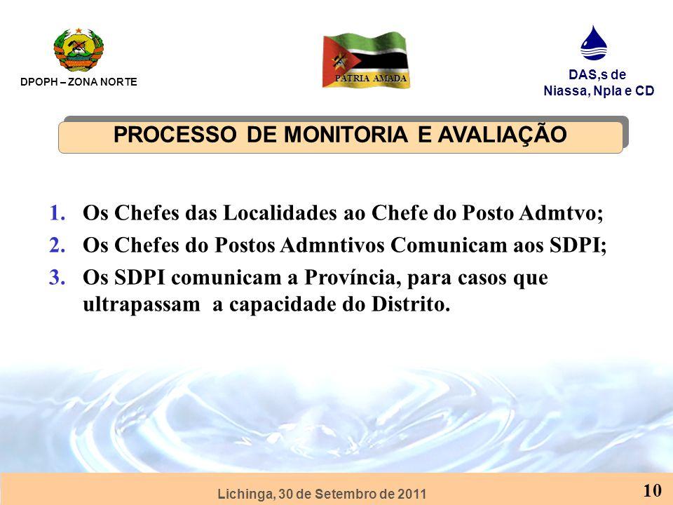Lichinga, 30 de Setembro de 2011 DPOPH – ZONA NORTE DAS,s de Niassa, Npla e CD PÁTRIA AMADA 10 PROCESSO DE MONITORIA E AVALIAÇÃO 1.Os Chefes das Localidades ao Chefe do Posto Admtvo; 2.Os Chefes do Postos Admntivos Comunicam aos SDPI; 3.Os SDPI comunicam a Província, para casos que ultrapassam a capacidade do Distrito.