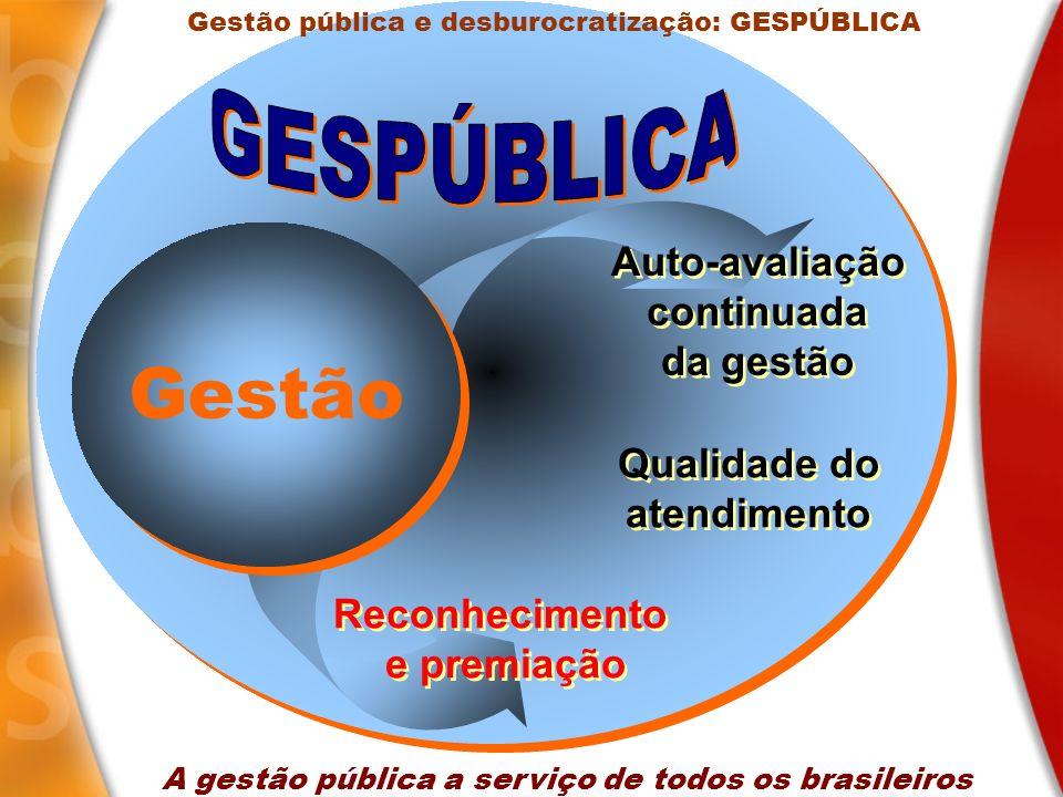A gestão pública a serviço de todos os brasileiros Reconhecimento e premiação Reconhecimento e premiação Gestão Auto-avaliação continuada da gestão Au