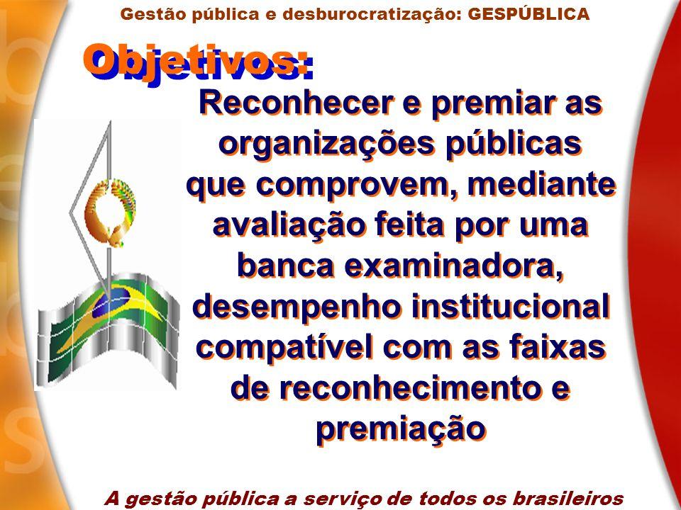 Objetivos: A gestão pública a serviço de todos os brasileiros Gestão pública e desburocratização: GESPÚBLICA Reconhecer e premiar as organizações públ