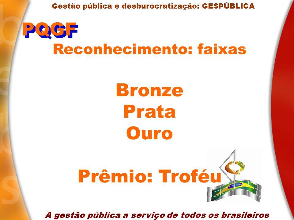 PQGF A gestão pública a serviço de todos os brasileiros Gestão pública e desburocratização: GESPÚBLICA Reconhecimento: faixas Bronze Prata Ouro Prêmio