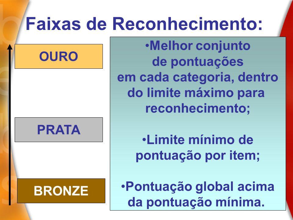 Faixas de Reconhecimento: OURO PRATA BRONZE Melhor conjunto de pontuações em cada categoria, dentro do limite máximo para reconhecimento; Limite mínim