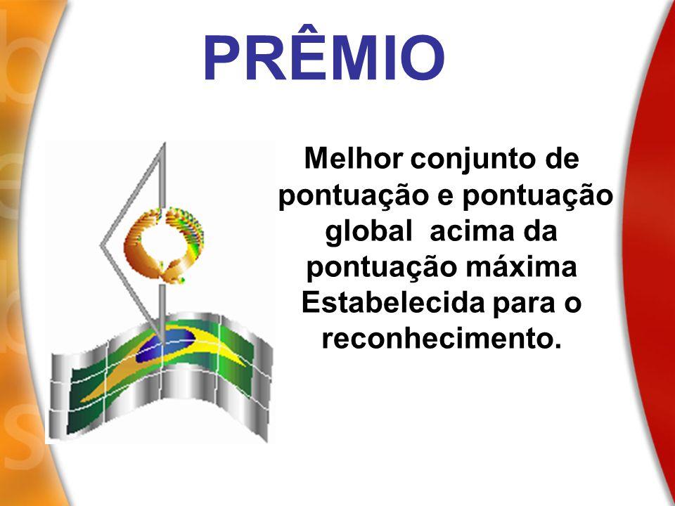 Melhor conjunto de pontuação e pontuação global acima da pontuação máxima Estabelecida para o reconhecimento. PRÊMIO