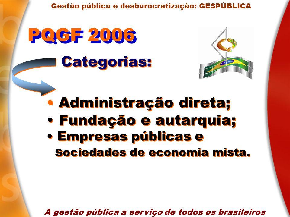 A gestão pública a serviço de todos os brasileiros Gestão pública e desburocratização: GESPÚBLICA PQGF 2006 Categorias: Administração direta; Fundação