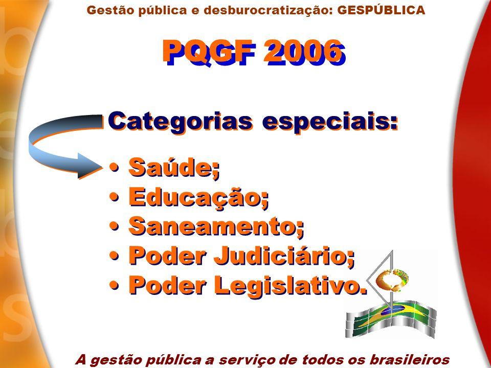 PQGF 2006 A gestão pública a serviço de todos os brasileiros Gestão pública e desburocratização: GESPÚBLICA Categorias especiais: Saúde; Educação; San