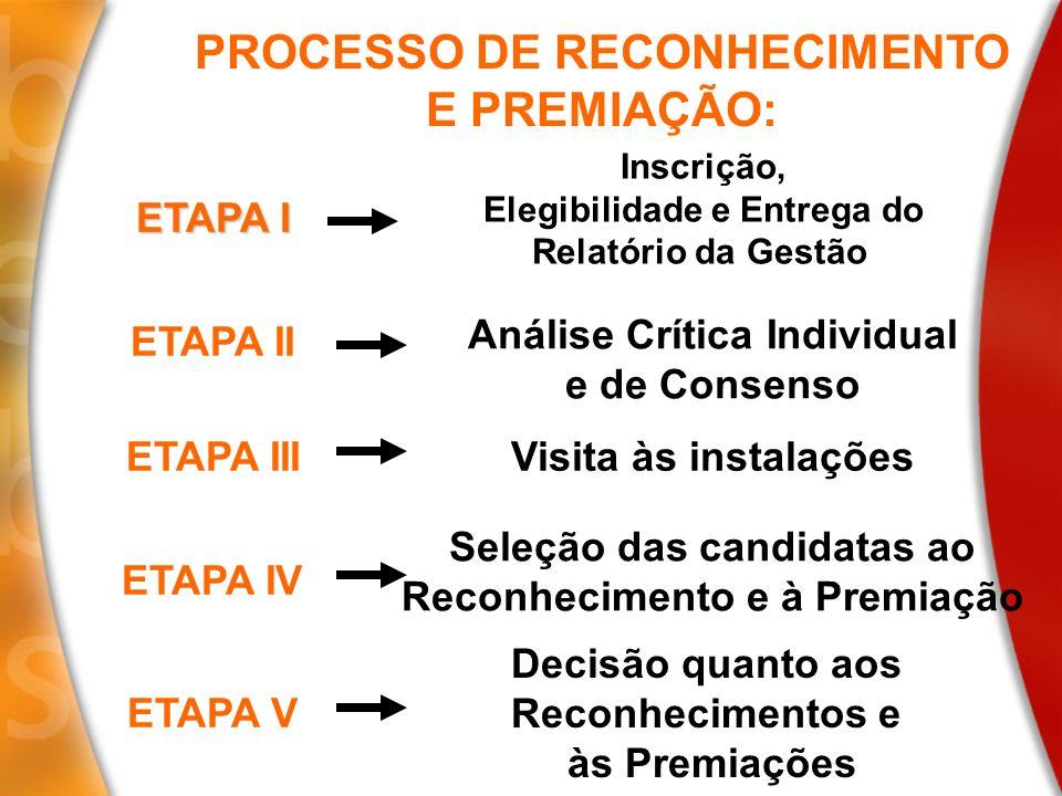 PROCESSO DE RECONHECIMENTO E PREMIAÇÃO: ETAPA I ETAPA II ETAPA III ETAPA IV ETAPA V Inscrição, Elegibilidade e Entrega do Relatório da Gestão Análise