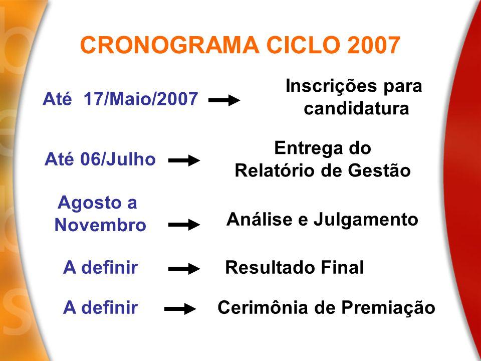 CRONOGRAMA CICLO 2007 Até 17/Maio/2007 Até 06/Julho Agosto a Novembro A definir Inscrições para candidatura Entrega do Relatório de Gestão Análise e J
