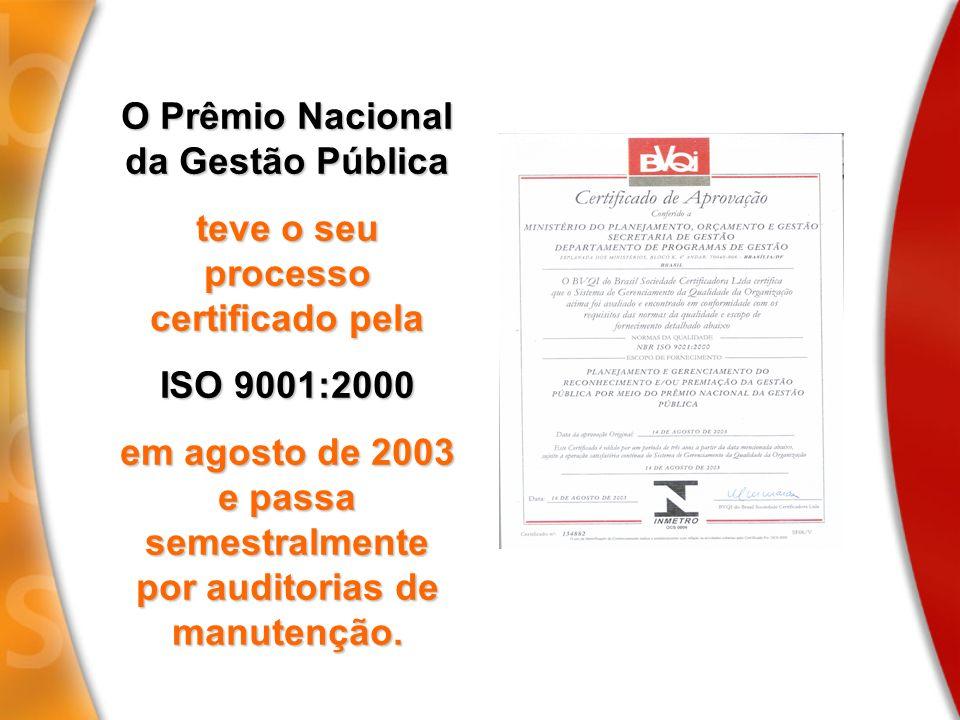 O Prêmio Nacional da Gestão Pública teve o seu processo certificado pela ISO 9001:2000 em agosto de 2003 e passa semestralmente por auditorias de manu
