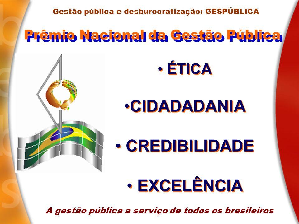 Prêmio Nacional da Gestão Pública A gestão pública a serviço de todos os brasileiros Gestão pública e desburocratização: GESPÚBLICA ÉTICA CIDADADANIA