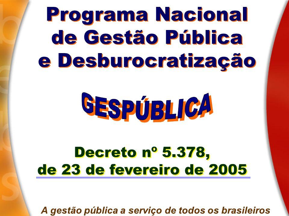 Fica instituído o Programa Nacional de Gestão Pública e Desburocratização – GESPÚBLICA, com a finalidade de contribuir para a melhoria da qualidade dos serviços públicos prestados aos cidadãos e para o aumento da competitividade do país.