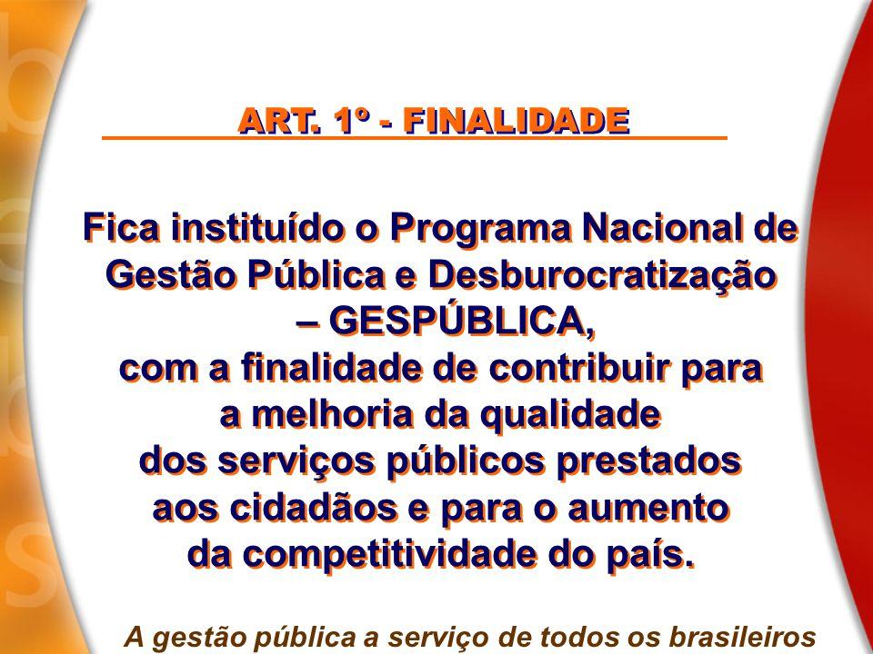Excelência dirigida ao Cidadão Publicidade Impessoalidade Moralidade Eficiência Legalidade Gestão baseada em processos e informações Aprendizado organizacional Foco em resultado Foco em resultado Controle social Controle social Visão de futuro Visão de futuro Valorização das pessoas Valorização das pessoas Inovação Gestão participativa Gestão participativa Agilidade FUNDAMENTOSFUNDAMENTOS FUNDAMENTOSFUNDAMENTOS A gestão pública a serviço de todos os brasileiros Gestão pública e desburocratização: GESPÚBLICA