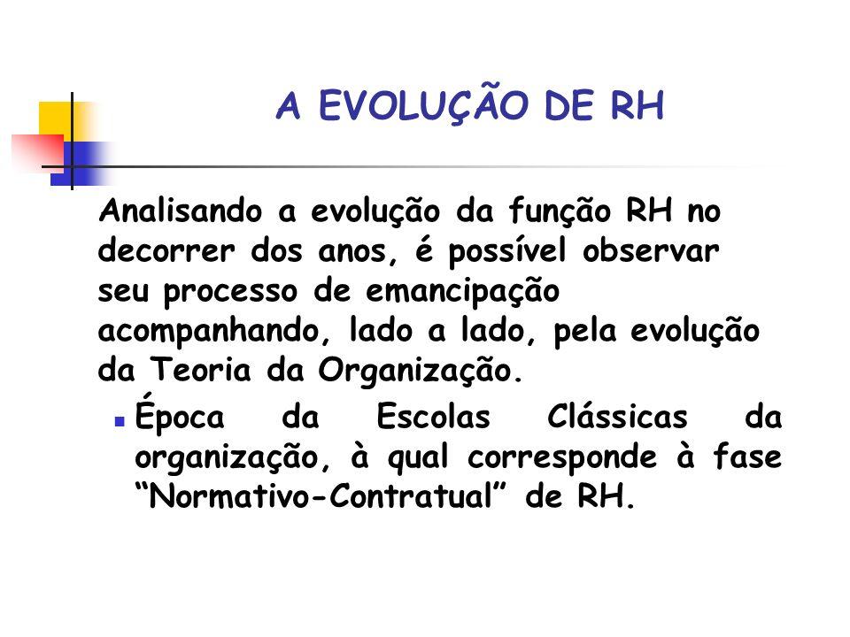 A EVOLUÇÃO DE RH Época das Escolas Sociais da organização, que desenvolve a fase de Gestão e Desenvolvimento de RH, segundo a conhecida Teoria X e Y e do enriquecimento, da ampliação das responsabilidades e do trabalho em grupo de Herzberg e Likert.