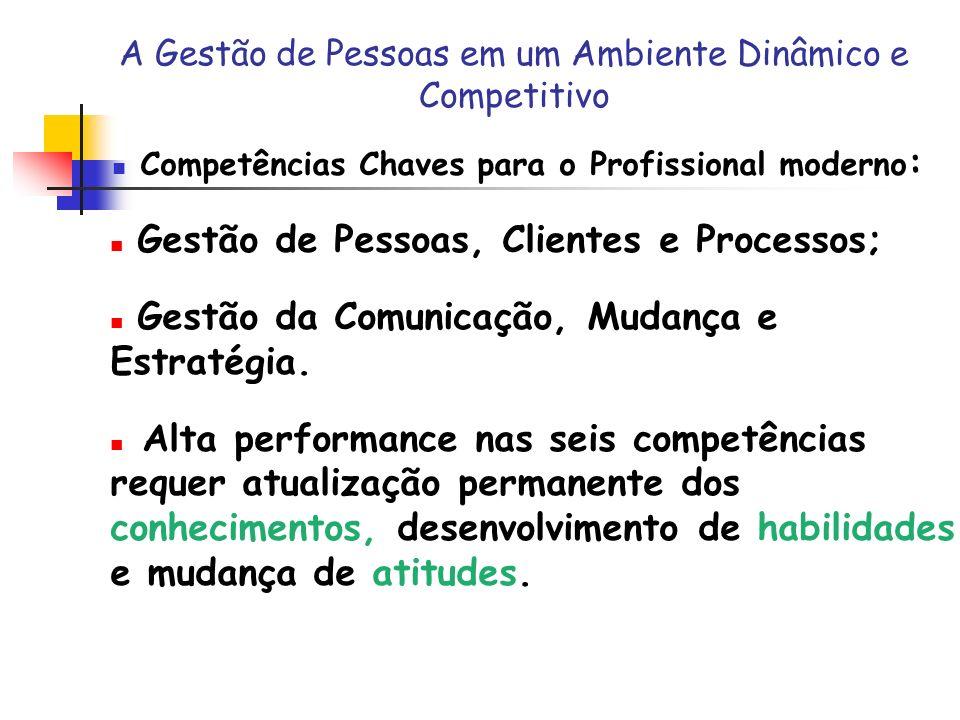 A Gestão de Pessoas em um Ambiente Dinâmico e Competitivo Competências Chaves para o Profissional moderno : Gestão de Pessoas, Clientes e Processos; G