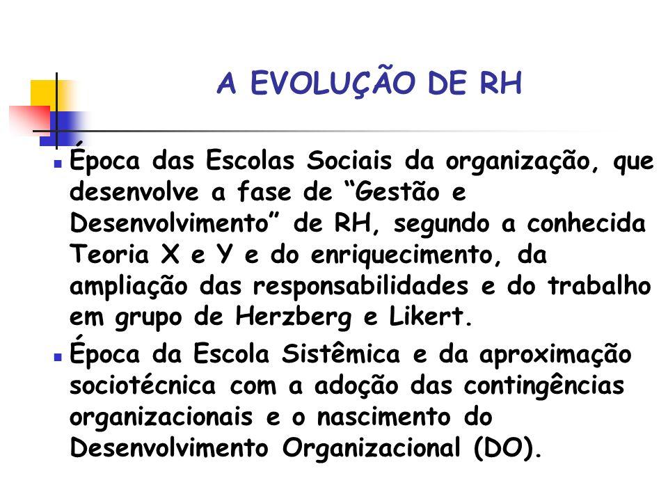 A EVOLUÇÃO DE RH Época das Escolas Sociais da organização, que desenvolve a fase de Gestão e Desenvolvimento de RH, segundo a conhecida Teoria X e Y e