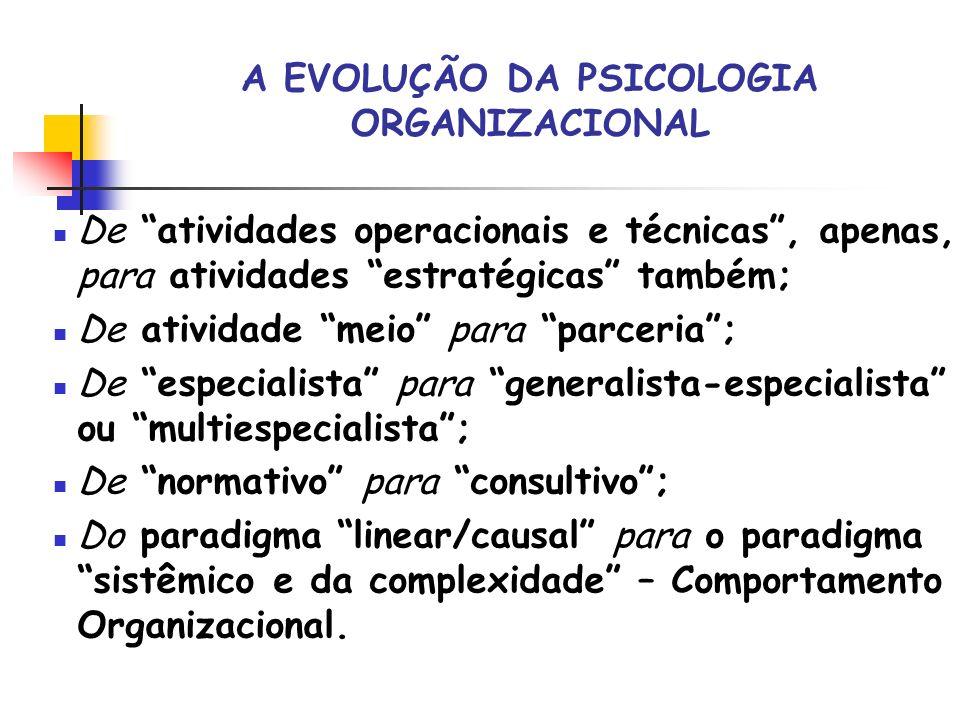 A EVOLUÇÃO DA PSICOLOGIA ORGANIZACIONAL De atividades operacionais e técnicas, apenas, para atividades estratégicas também; De atividade meio para par