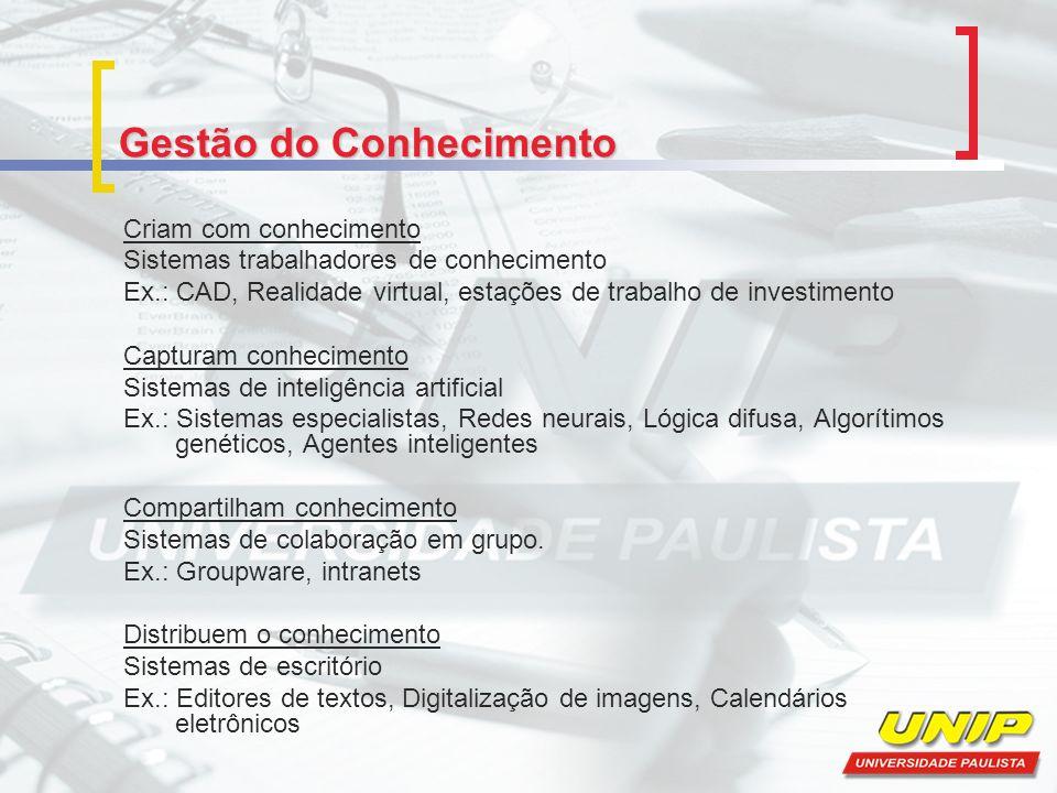 Gestão do Conhecimento Criam com conhecimento Sistemas trabalhadores de conhecimento Ex.: CAD, Realidade virtual, estações de trabalho de investimento