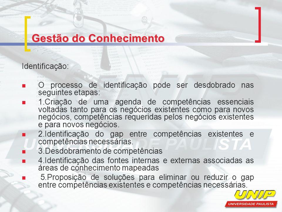 Identificação: O processo de identificação pode ser desdobrado nas seguintes etapas: 1.Criação de uma agenda de competências essenciais voltadas tanto