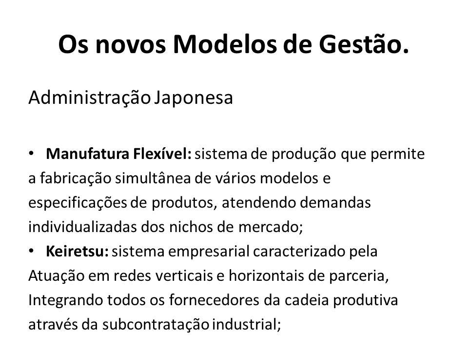 Administração Japonesa Manufatura Flexível: sistema de produção que permite a fabricação simultânea de vários modelos e especificações de produtos, at