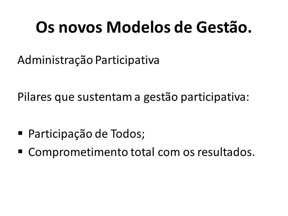 Administração Participativa Pilares que sustentam a gestão participativa: Participação de Todos; Comprometimento total com os resultados. Os novos Mod