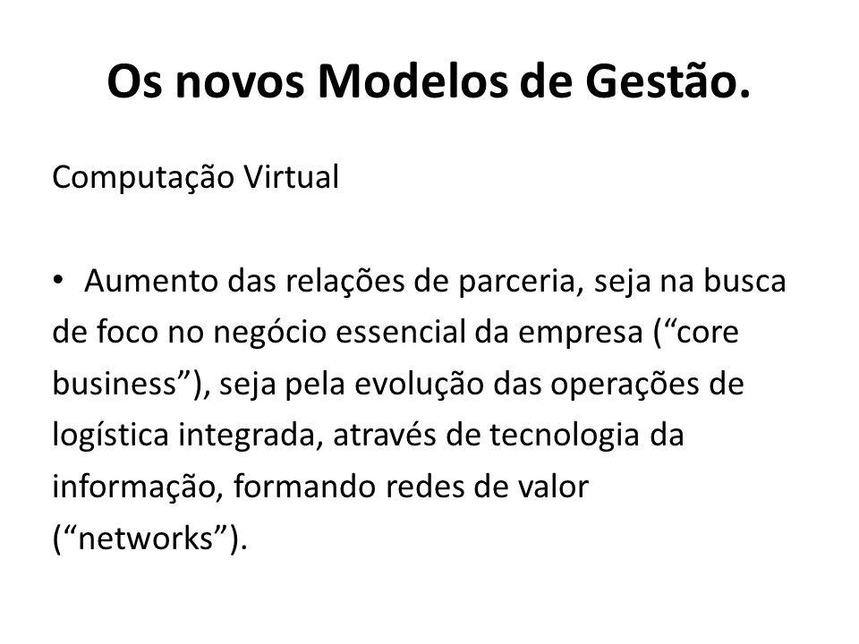 Computação Virtual Aumento das relações de parceria, seja na busca de foco no negócio essencial da empresa (core business), seja pela evolução das ope