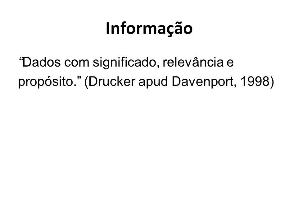 Informação Dados com significado, relevância e propósito. (Drucker apud Davenport, 1998)